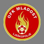 Mladost Ljeskopolje logo