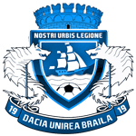 Dacia Unirea Brăila logo