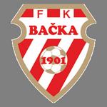 Bačka 1901 logo